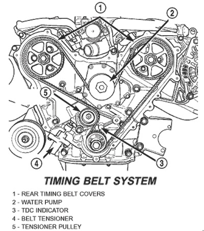 chrysler 300 3 5 thermostat location get free image about wiringchrysler 3 5 engine diagram wiring diagram yer chrysler 300 3 5 thermostat location get free image about wiring