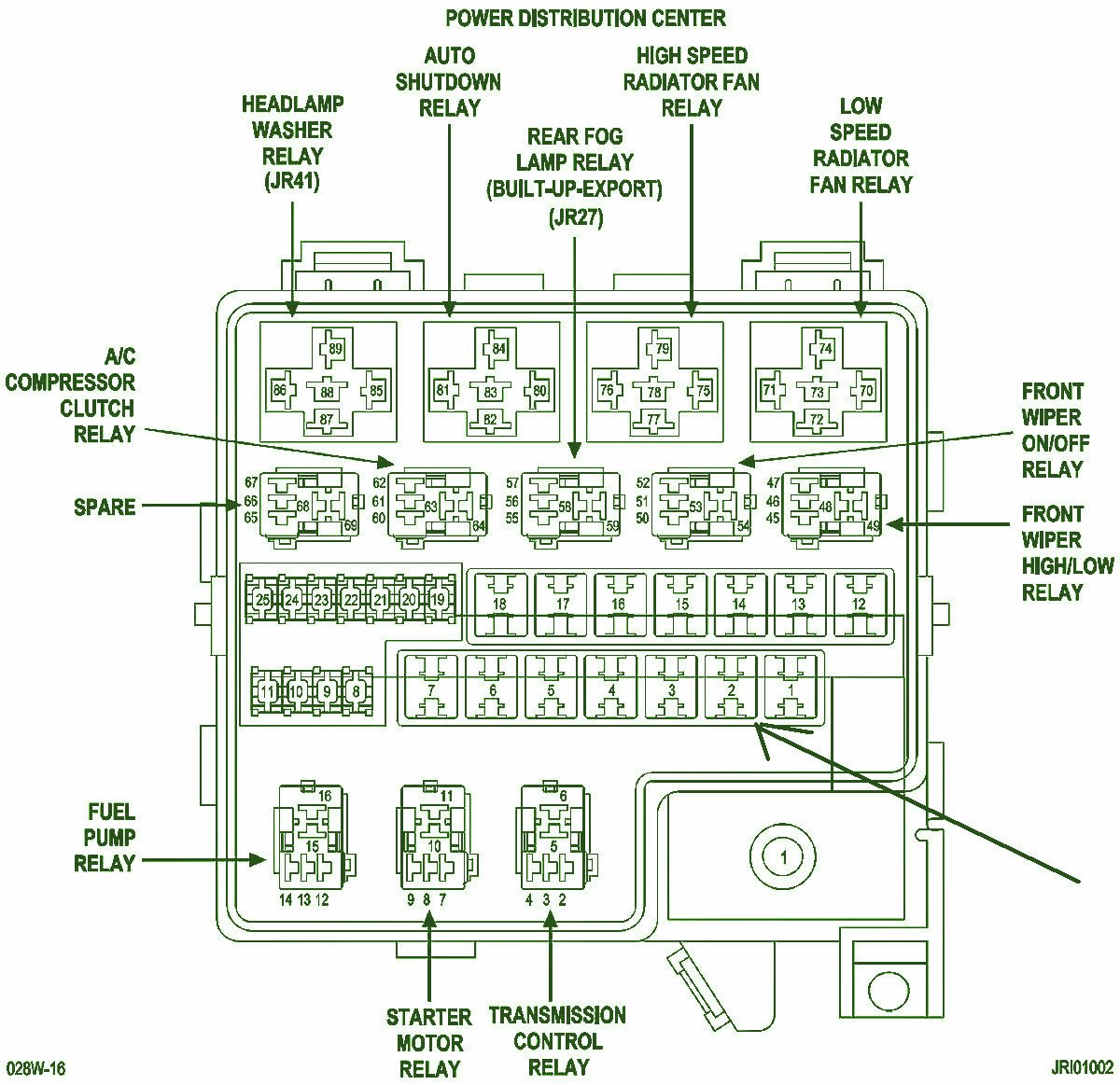 Chrysler Sebring Fuse Box Diagram Image Details 89 Jeep Yj Block