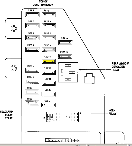 chrysler sebring fuse box diagram ohDzCfi chrysler fuse box location wiring diagram simonand 2010 chrysler sebring fuse box location at crackthecode.co