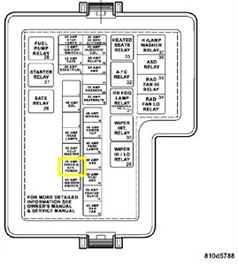 Chrysler Sebring Fuse Box Diagram