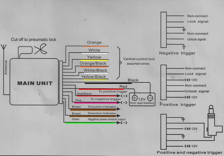Clarion Radio Wiring Diagram & Kenwood Car Stereo Plug Kenwood Kdc ...