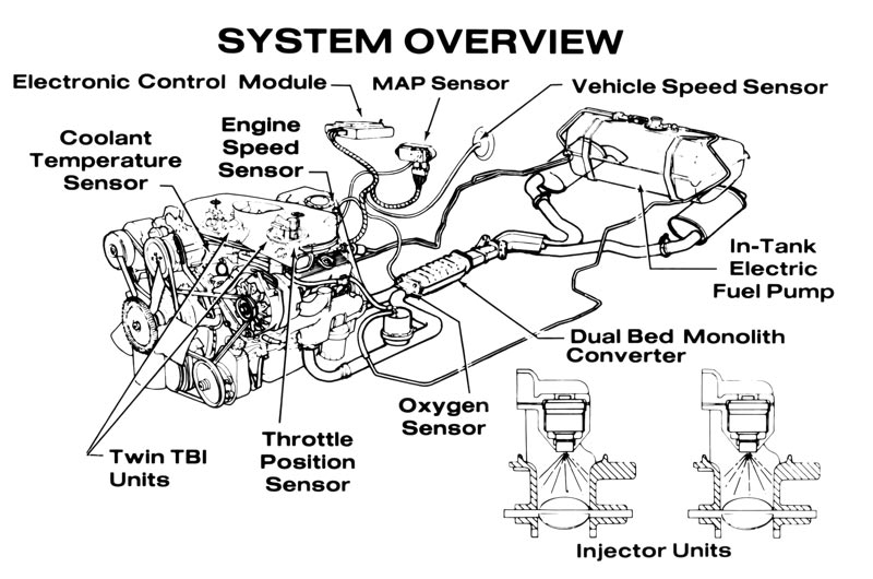 Revised Cylinder Head Bolt Torque Specification And Tightening Sequence 1993 2002 Buick Chevrolet Oldsmobile Pontiac as well 368661919473560448 moreover KNjIwo moreover Oxygen sensor location besides respond. on 2000 pontiac impala