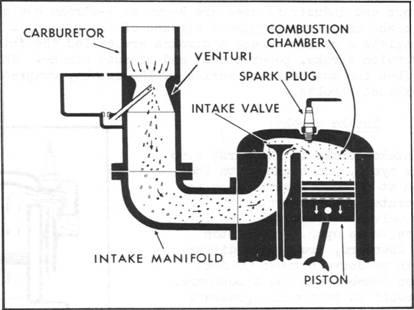 Cylinder Air Compressor