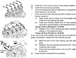Cylinder Head Bolts Torque Specs - image details