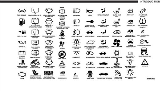 Dashboard Warning Lights Symbols
