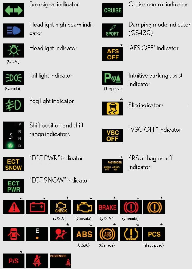 Mini Cooper Warning Light Symbols Image Details