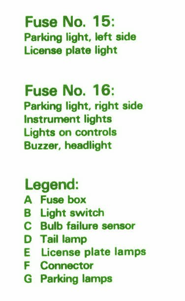Diagram for Fuse Box 2001 Volvo 240
