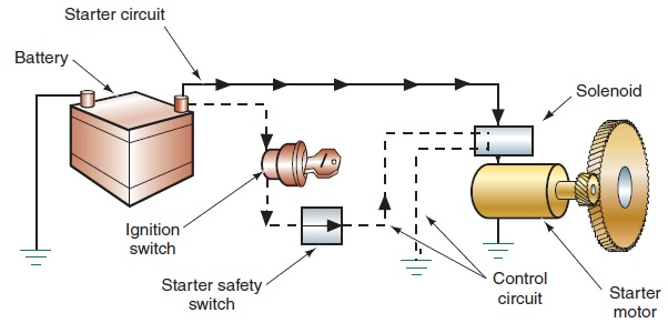Быстрый Старт Для Пуска Двигателей Дизельного Авто Инструкция