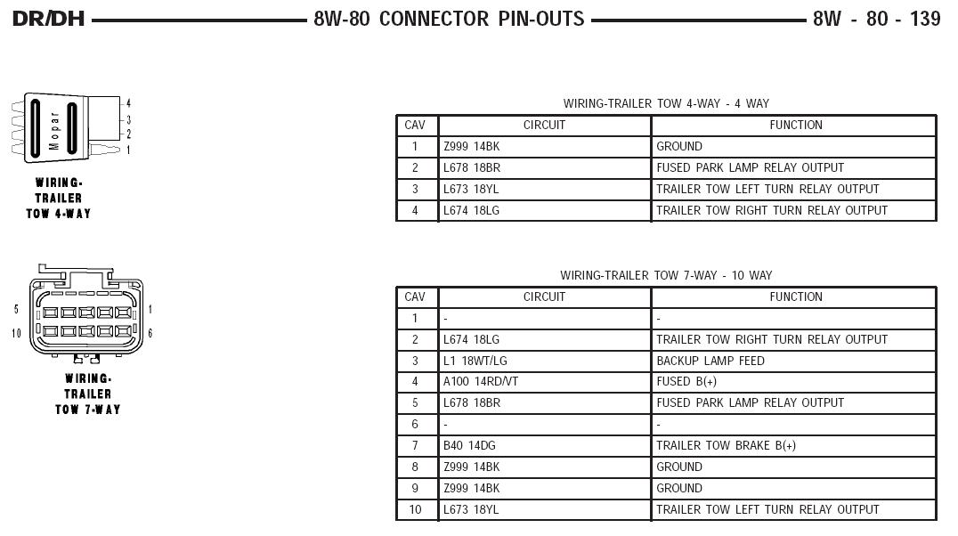 2002 Dodge Truck Trailer Wiring - Wiring Diagram Data