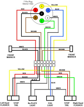 lexus is fuse box wiring diagrams