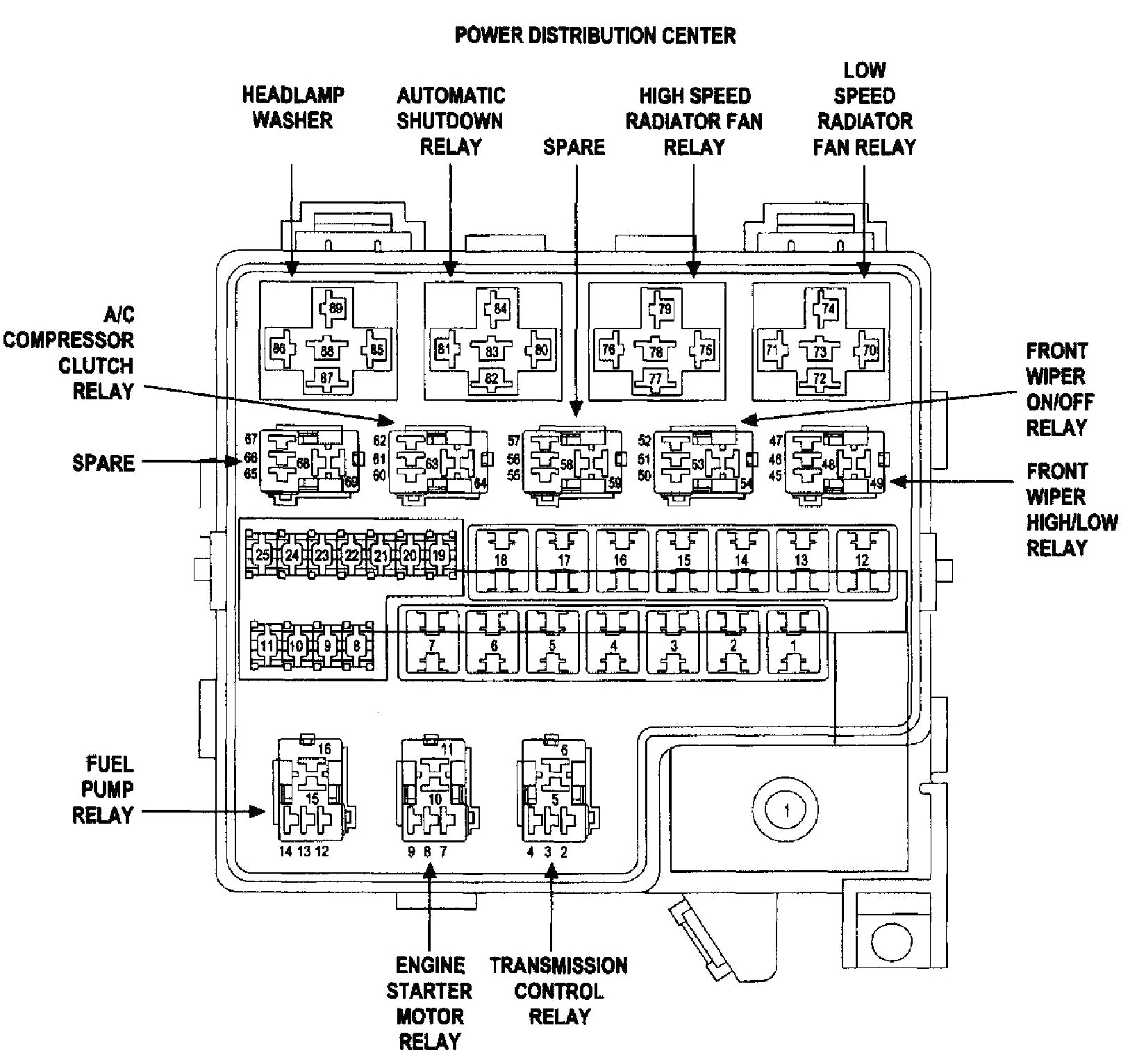Dodge Stratus Fuse Box Diagram - image details