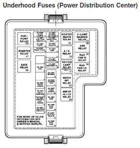 Fuse Box Dodge Stratus 2006 Wiring Diagram Schema Learn Track Learn Track Atmosphereconcept It