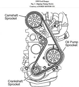 Drive Belt Routing 2007 Ford Fusion