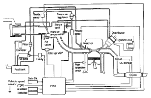 Electronic Fuel Injection System Diagram