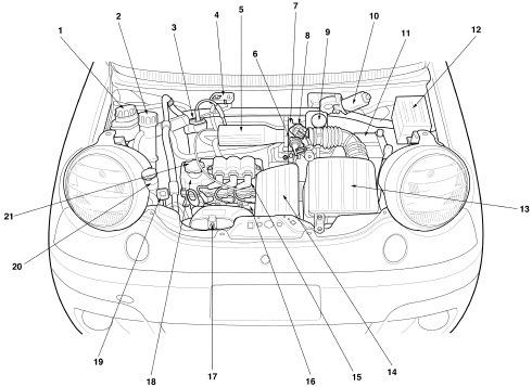 volvo s60 engine compartment image details Volvo S40 Engine Diagram 2006 volvo s60 engine compartment � engine compartment diagram