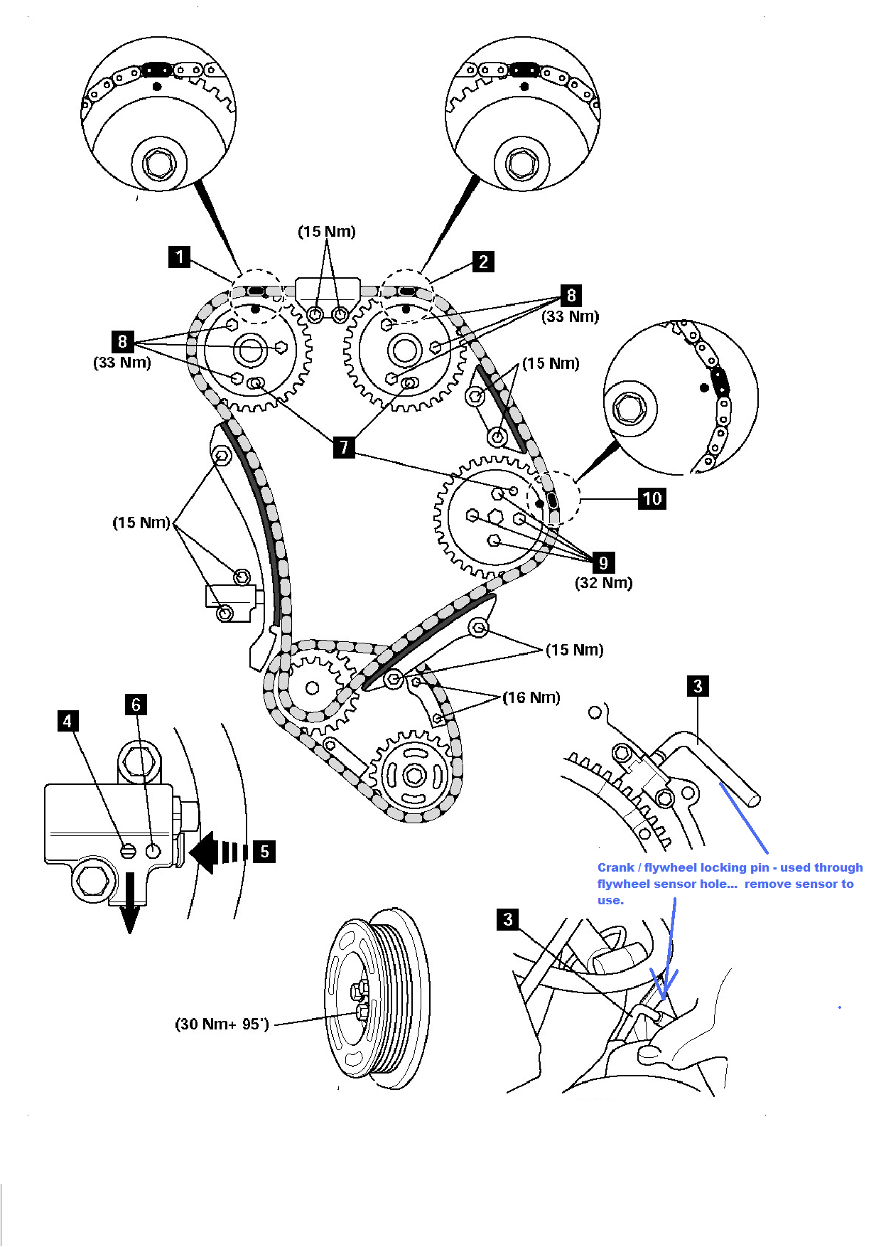 Engine Timing Chain Marks