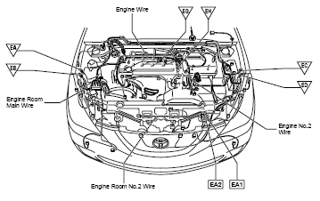 2002 Toyota Camry Motor Diagram also Automatic Transmission Cooling Hose further Serpentine Belt Diagram 2007 Ford Fusion 4 Cylinder 23 Liter Engine With Automatic Transmission 02999 also 42rle Shift Solenoid Location additionally Honda Prelude 1993 Honda Prelude Cant Shift Out Of Park. on subaru automatic transmission diagram