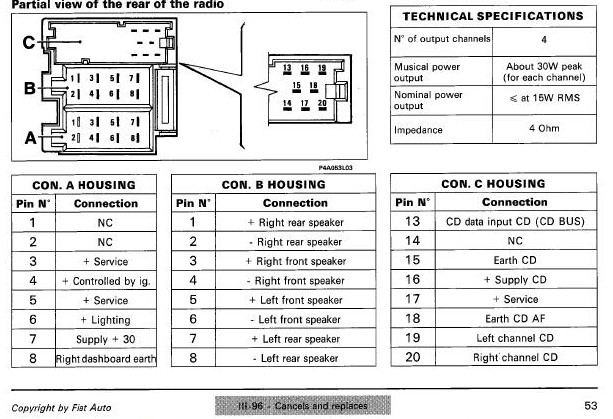 fiat technical fuse box fiat wiring diagrams online