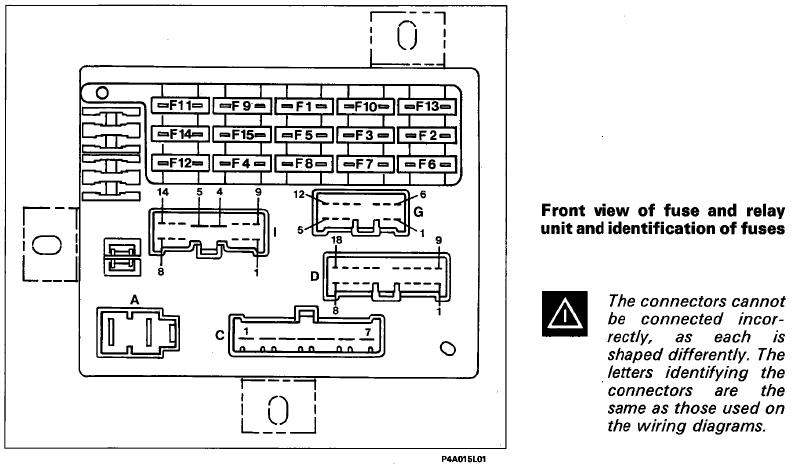 fiat 500 fuse box diagram fiat wiring diagrams
