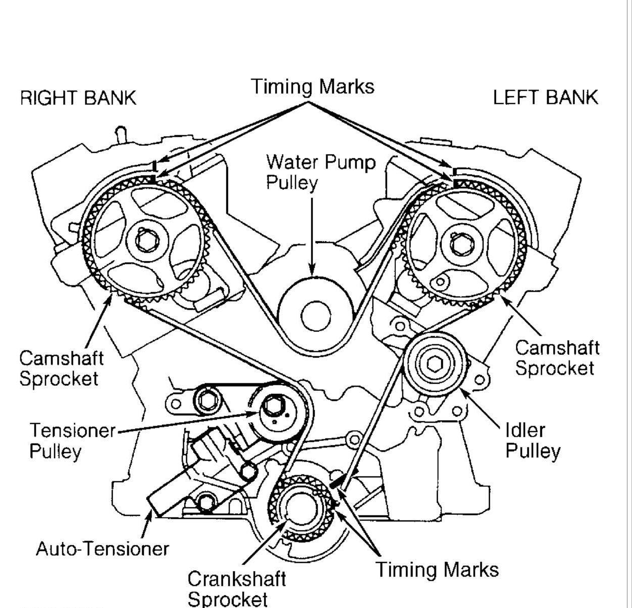 Ford 4.6 Timing Chain Marks