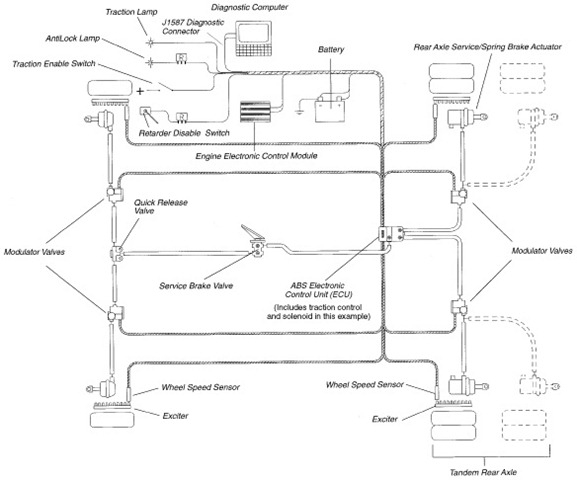 Ford Abs System Wiring Diagram Trusted. Ford Abs System Wiring Diagram Escape Rear Disc Brake. Wiring. Kelsey Hayes Rwal Wiring Diagram At Scoala.co