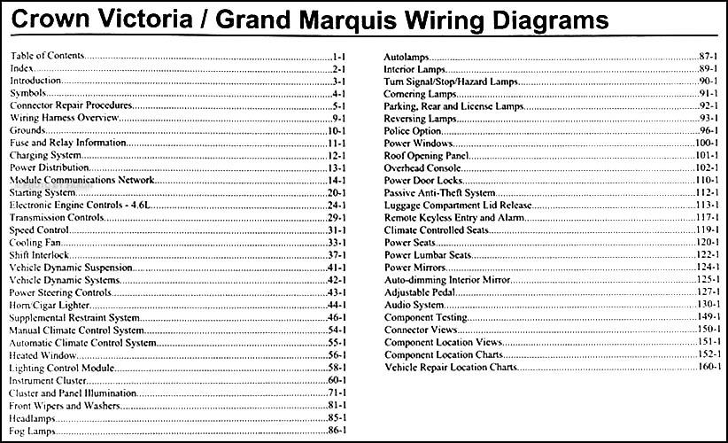 ford crown victoria fuse box diagram image details ford crown victoria fuse box diagram