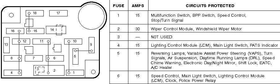 Ford Crown Victoria Fuse Box Diagram