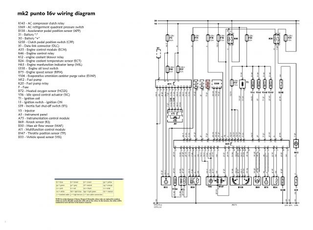 fiat ulysse fuse box trusted wiring diagram rh dafpods co fiat scudo mk1 fuse box diagram fiat scudo 2004 fuse box layout