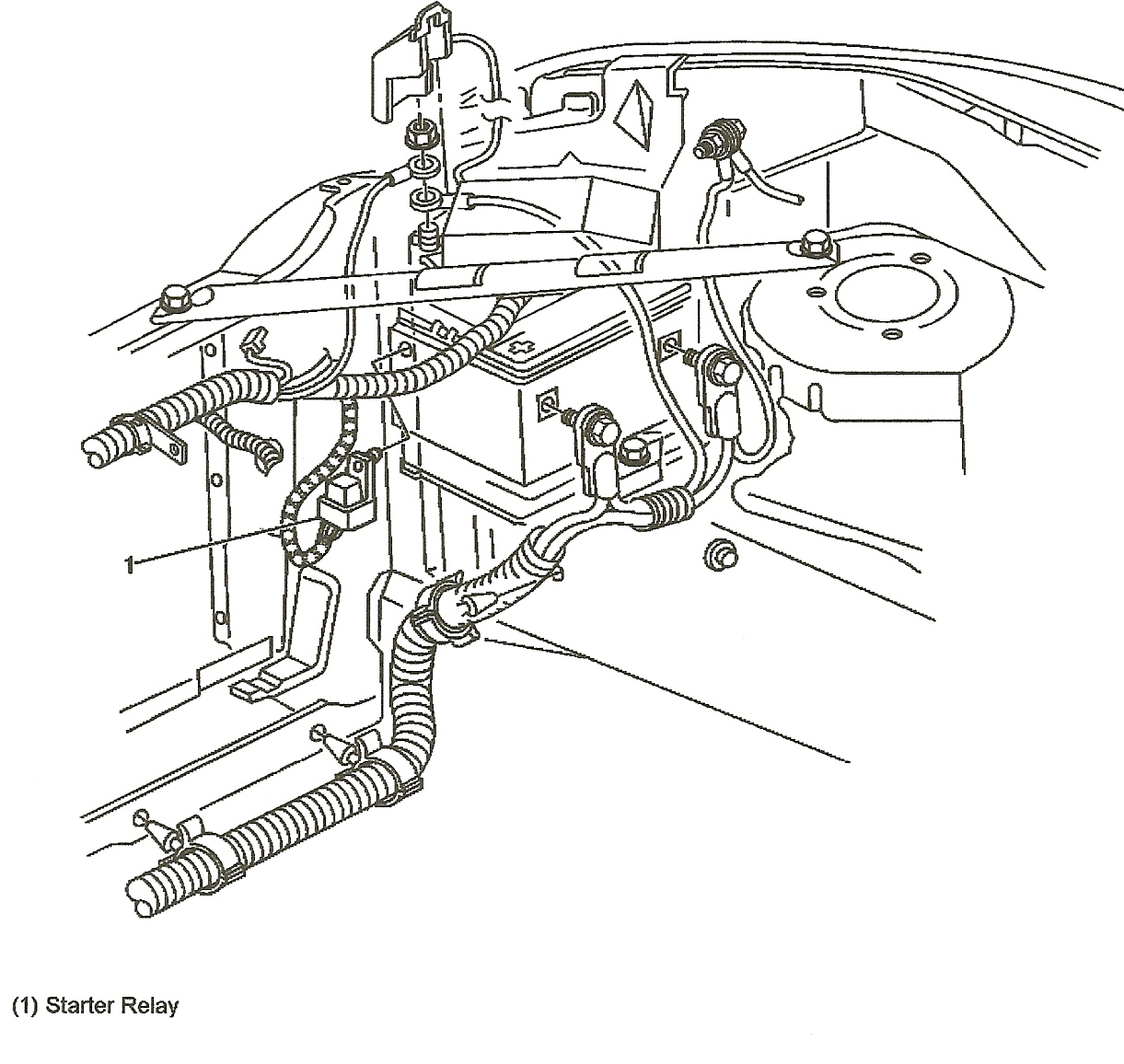 2002 Oldsmobile Bravada Fuse Box Location Wiring Library 2000 Diagram Ford Explorer Starter Solenoid