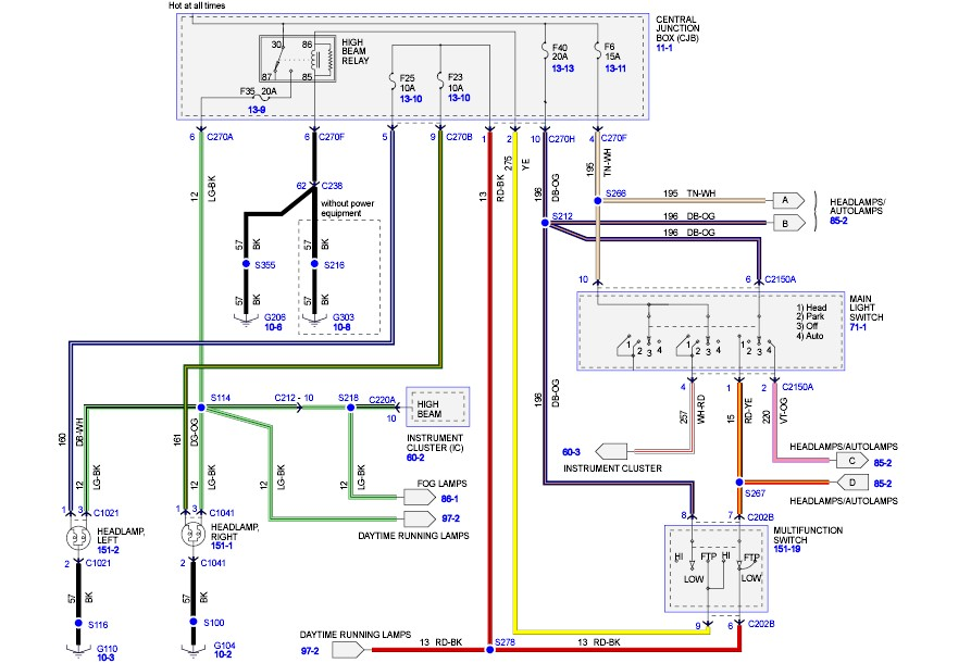 ford f150 headlight wiring diagram ilpscux wiring diagram headlights how to wire headlights from scratch 2003 ford focus headlight wiring harness at edmiracle.co