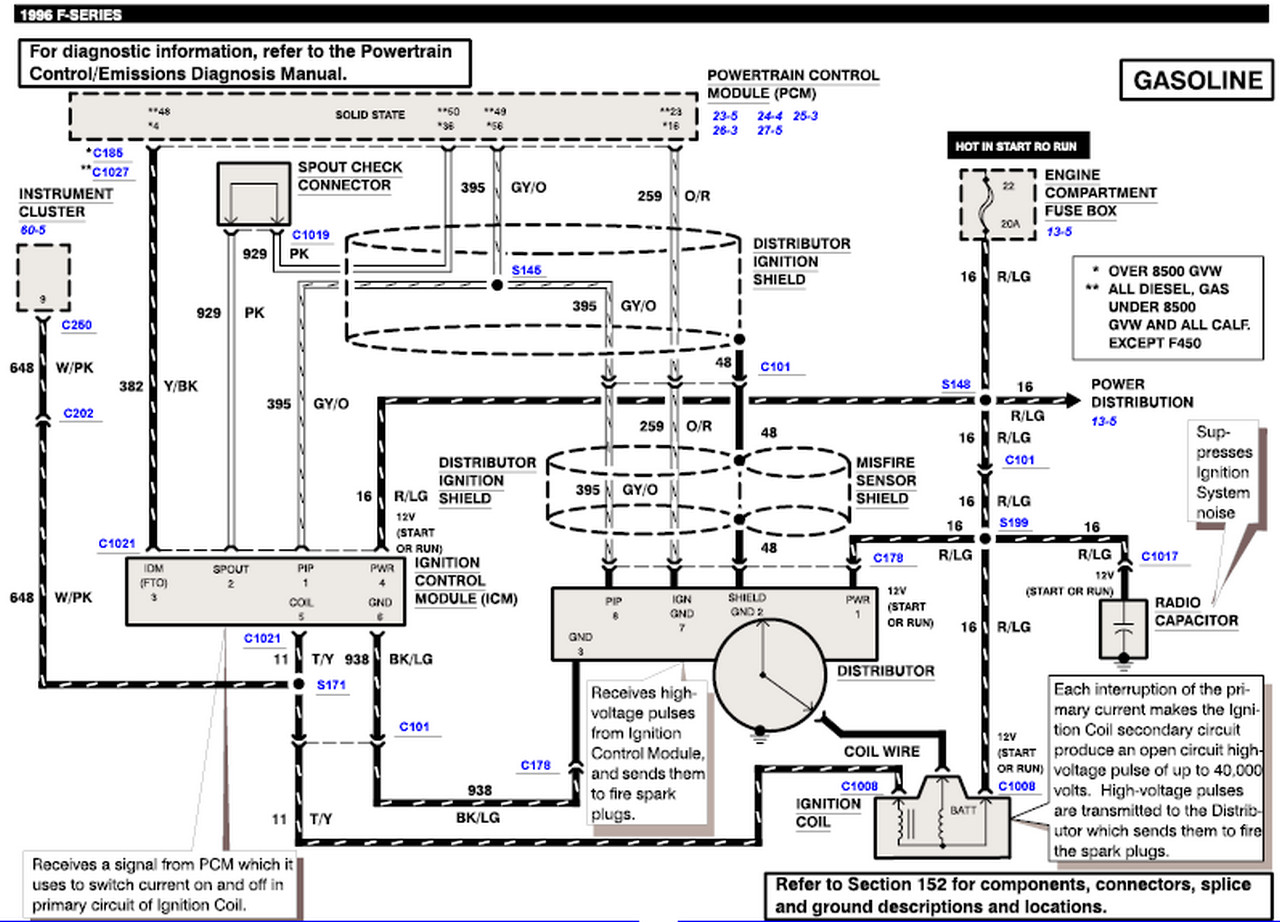 Ford F150 Ignition Switch Wiring Diagram