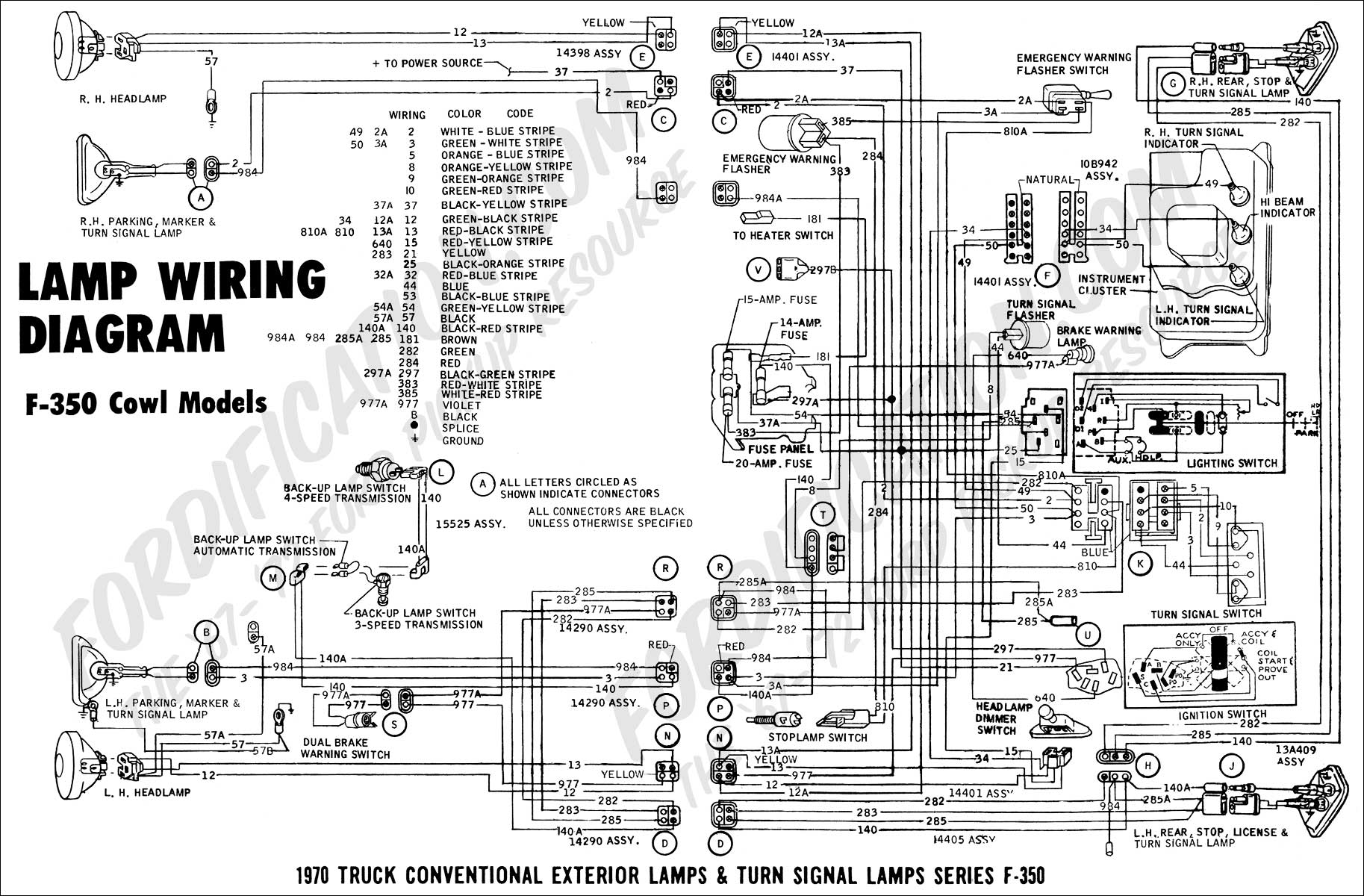 1996 ford f350 tail light wiring diagram 1996 auto wiring wiring diagram for 1996 f250 the wiring diagram