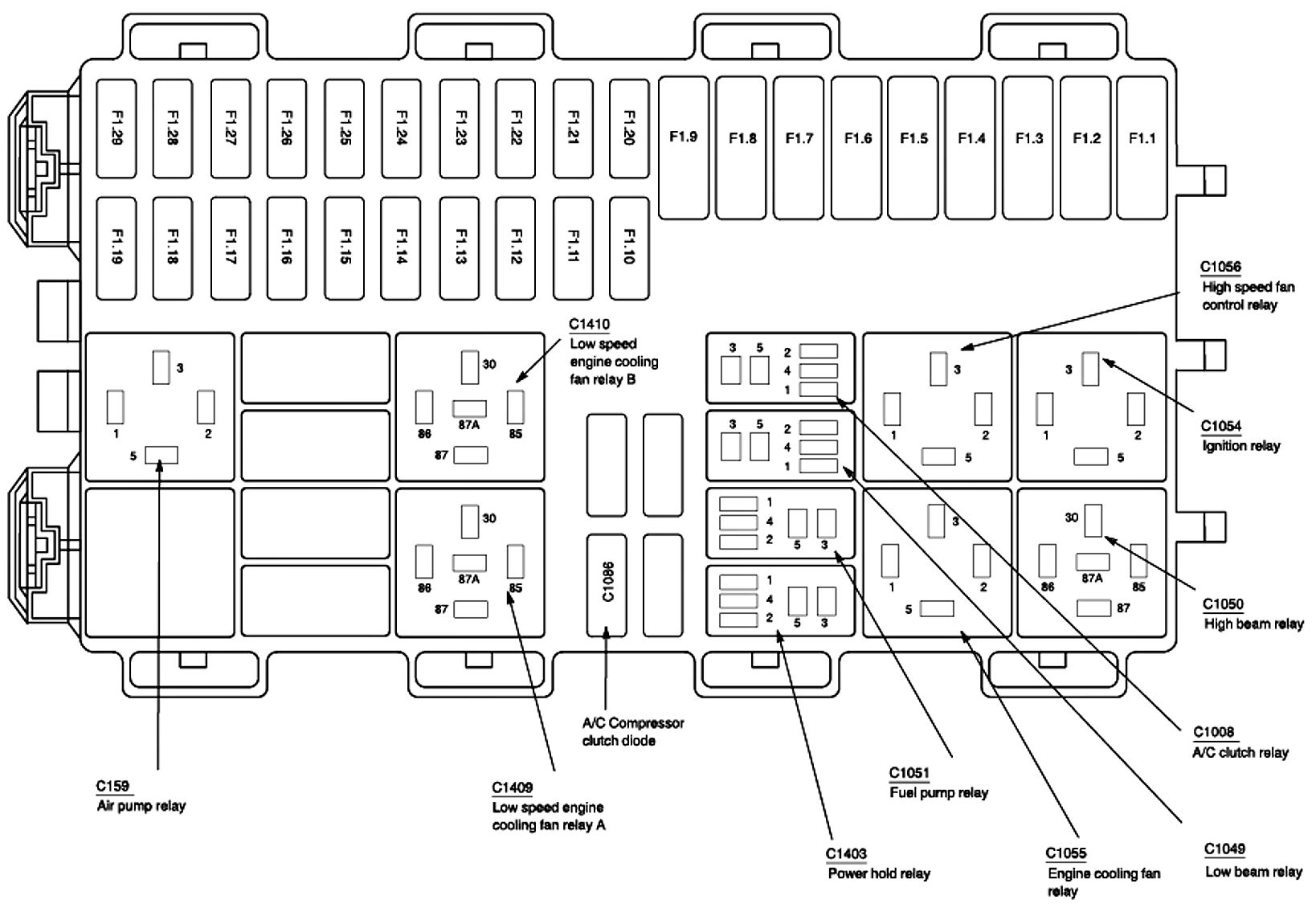 ford focus fuse box diagram DjTuaBX ford focus 2008 fuse box layout 2005 ford freestyle fuse box 2002 Ford Focus Fuse Box Layout at mr168.co