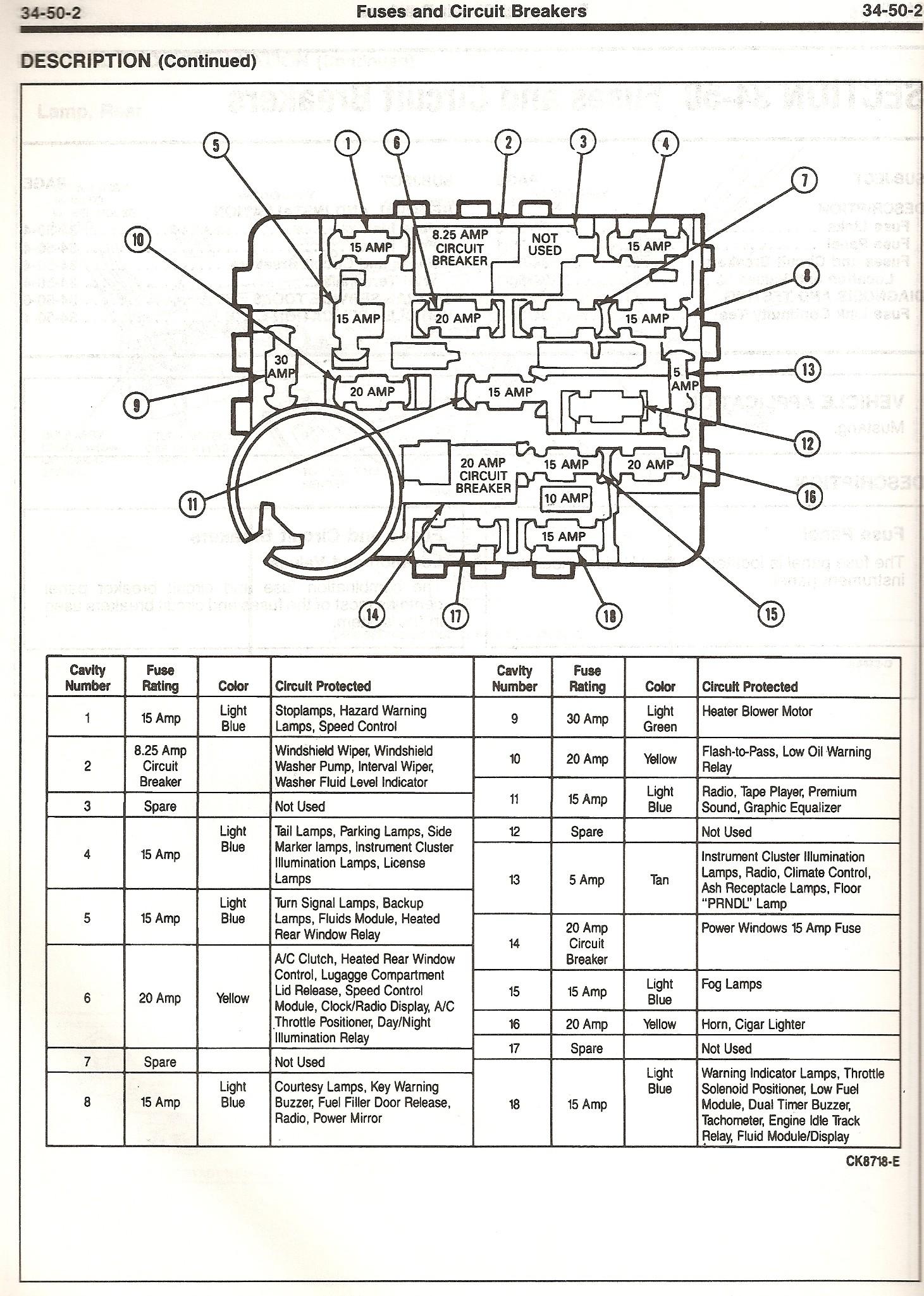 1986 ford f150 fuse box diagram 1986 ford f150 fuse box diagram rh parsplus co 2008 Ford Ranger Fuse Location 2008 Ford Ranger Fuse Location
