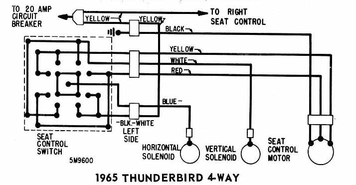 1969 chevy nova wiring diagram free download schematics wiring rh orwellvets co