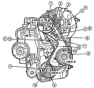 Serpentine Belt Diagram On A Mazda Fixya