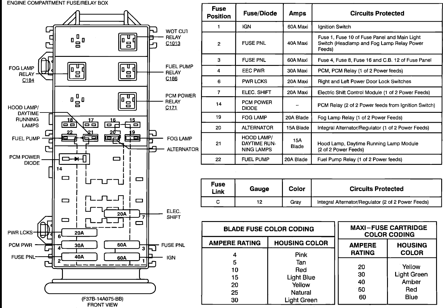00 ford ranger fuse diagram