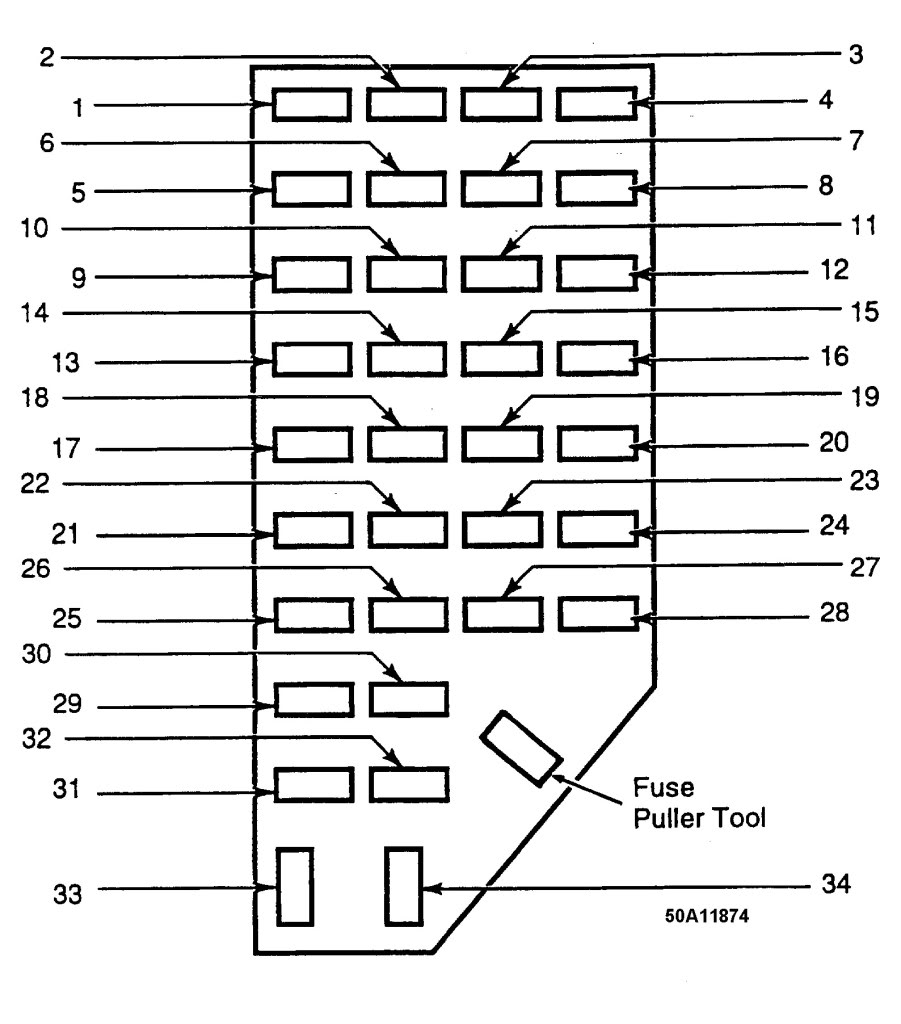 01 ford ranger fuse diagram 01 wiring diagrams online