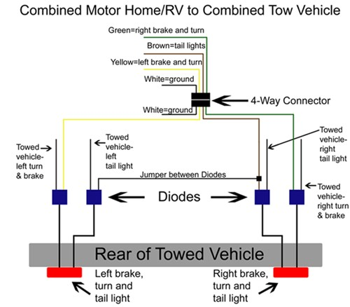 break lights ford ranger wiring harness diagram wiring diagrams rh galaxydownloads co