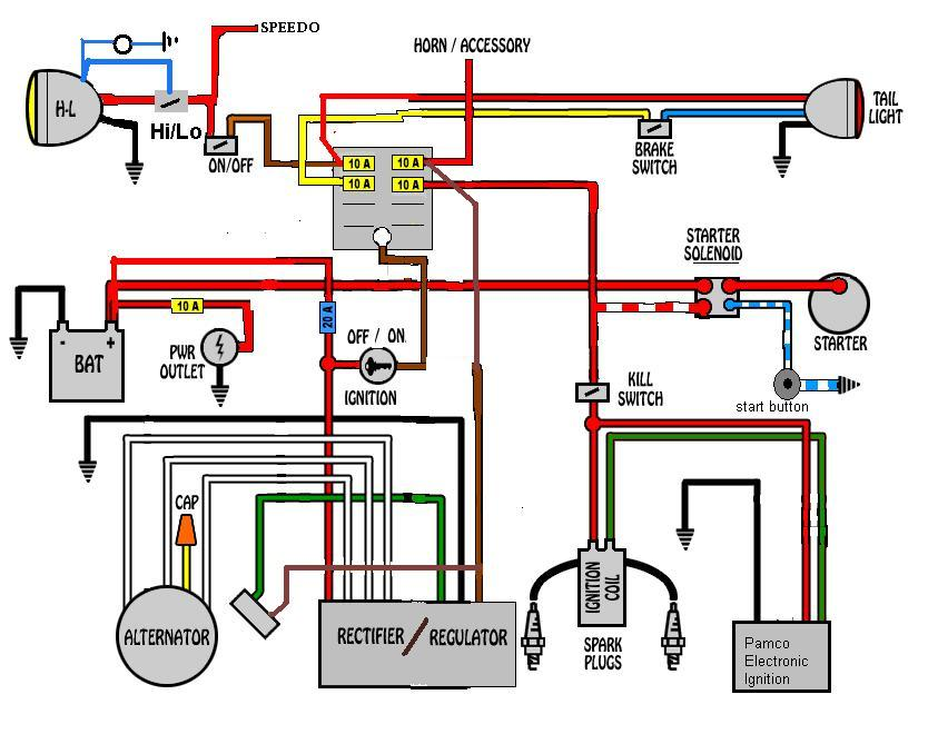 basic tail light wiring diagram wiring diagram online rh 7 18 lightandzaun de