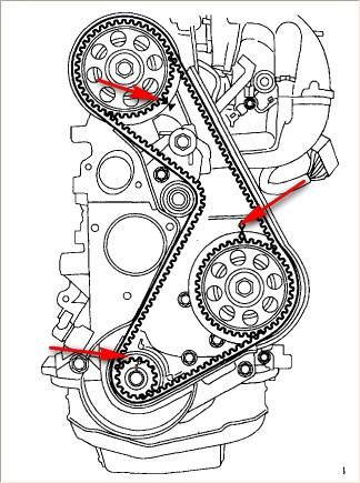 Ford Ranger Timing Belt