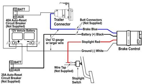 ford trailer brake controller wiring diagram