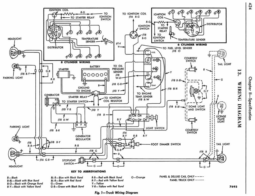 Semi Truck Wiring Diagrams 2003 Volvo Truck Wire Diagram • Wiring ...