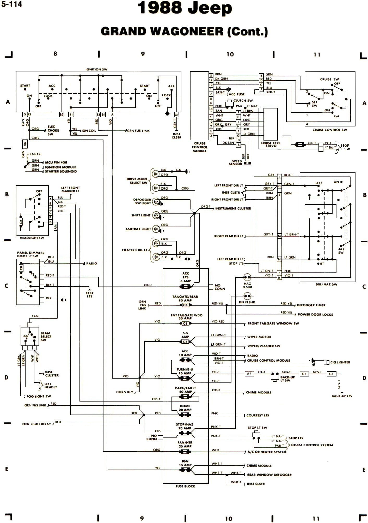 JRoIVI on tcm wiring diagram