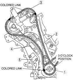 RepairGuideContent moreover Nissan 240sx Car Body Parts Diagram also B18 Engine Diagram 1993 besides Honda Cb650 Wiring Diagram likewise Mercedes Benz Viano V220 D Botswana9824. on 1991 honda civic hatchback wiring diagram