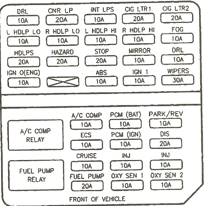 1999 Dodge Intrepid Fuse Box Diagram