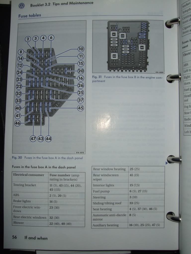 Volkswagen golf mk fuses panel diagrams auto