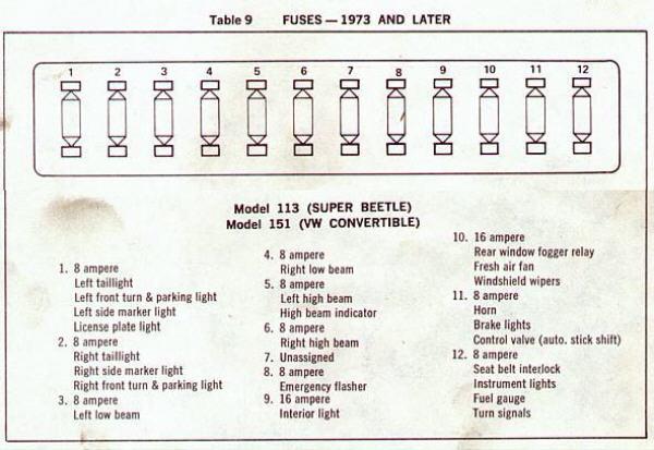 1973 vw beetle fuse box diagram image details rh motogurumag com