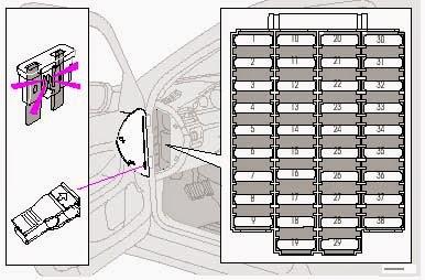 2006 volvo xc90 fuse box location image details fuse panel 2006 volvo xc90