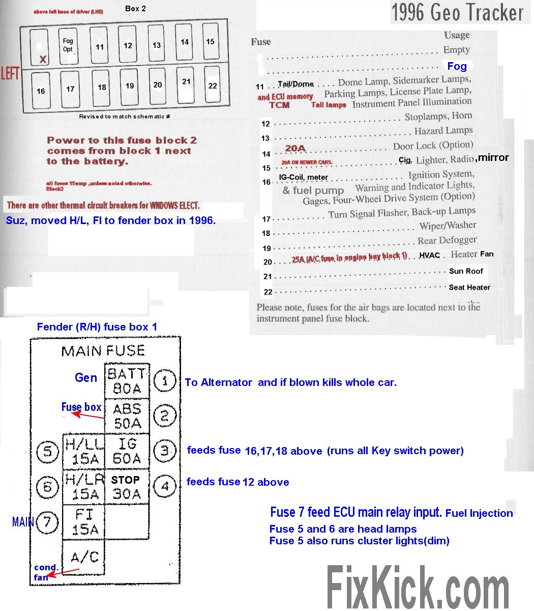 99 Chevy Tracker Fuse Diagram Another Blog About Wiring Kenworth T300 Box Location On 19 Images